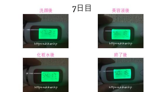 エポホワイティア効果検証7日目