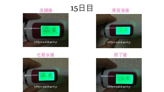 エポホワイティア効果検証15日目
