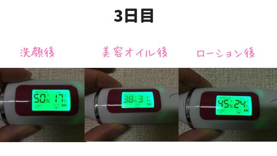 鈴木ハーブ研究所ローション効果検証3日目