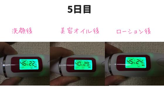 鈴木ハーブ研究所ローション効果検証5日目