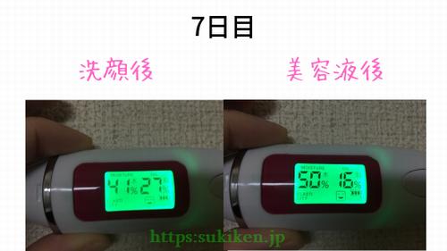 卵殻膜エキス美容液効果検証7日目