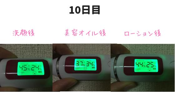鈴木ハーブ研究所ローション効果検証10日目